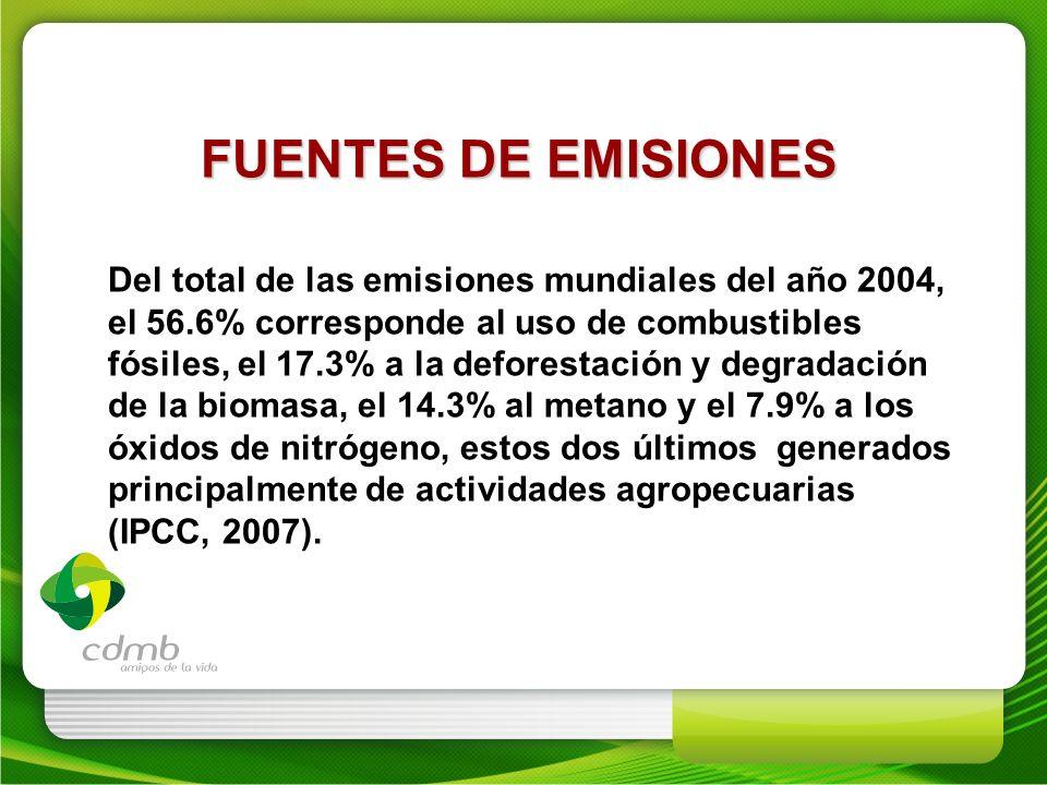 Del total de las emisiones mundiales del año 2004, el 56.6% corresponde al uso de combustibles fósiles, el 17.3% a la deforestación y degradación de l