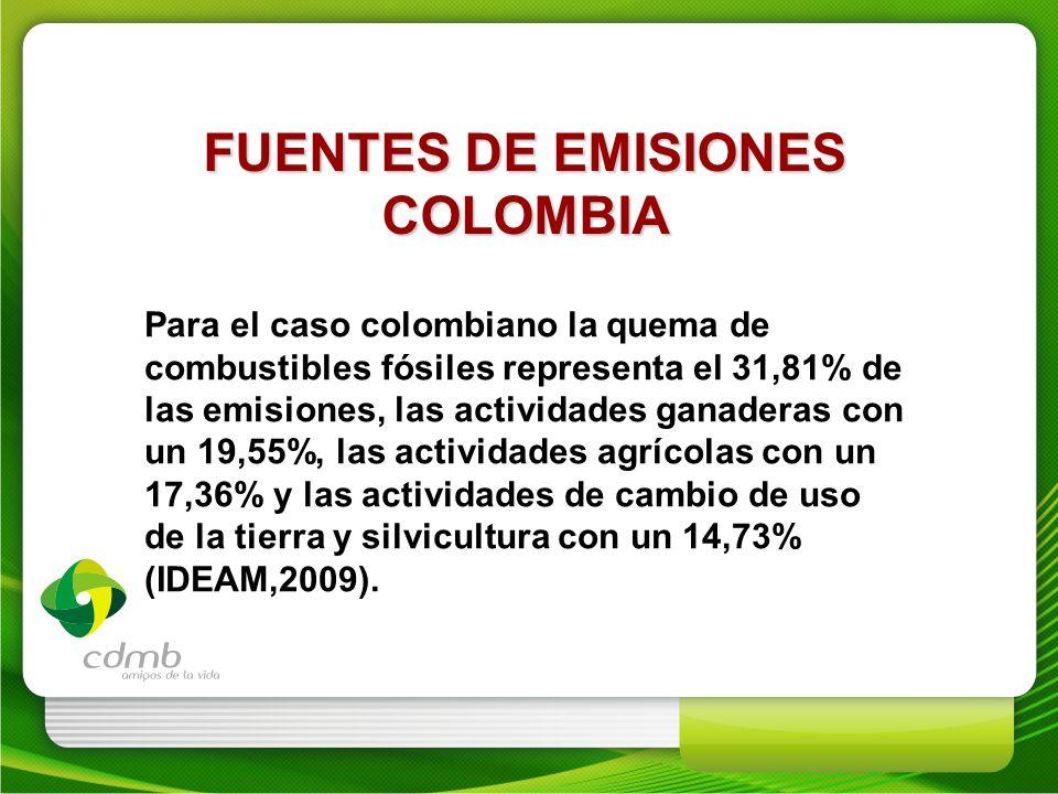 Para el caso colombiano la quema de combustibles fósiles representa el 31,81% de las emisiones, las actividades ganaderas con un 19,55%, las actividad