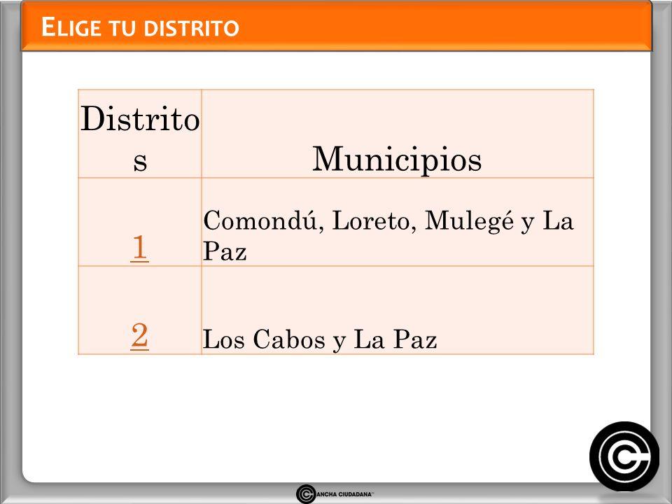 E LIGE TU DISTRITO Distrito sMunicipios 1 Comondú, Loreto, Mulegé y La Paz 2 Los Cabos y La Paz