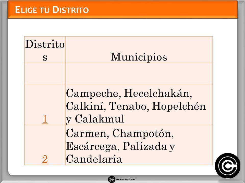 E LIGE TU D ISTRITO Distrito sMunicipios 1 Campeche, Hecelchakán, Calkiní, Tenabo, Hopelchén y Calakmul 2 Carmen, Champotón, Escárcega, Palizada y Can