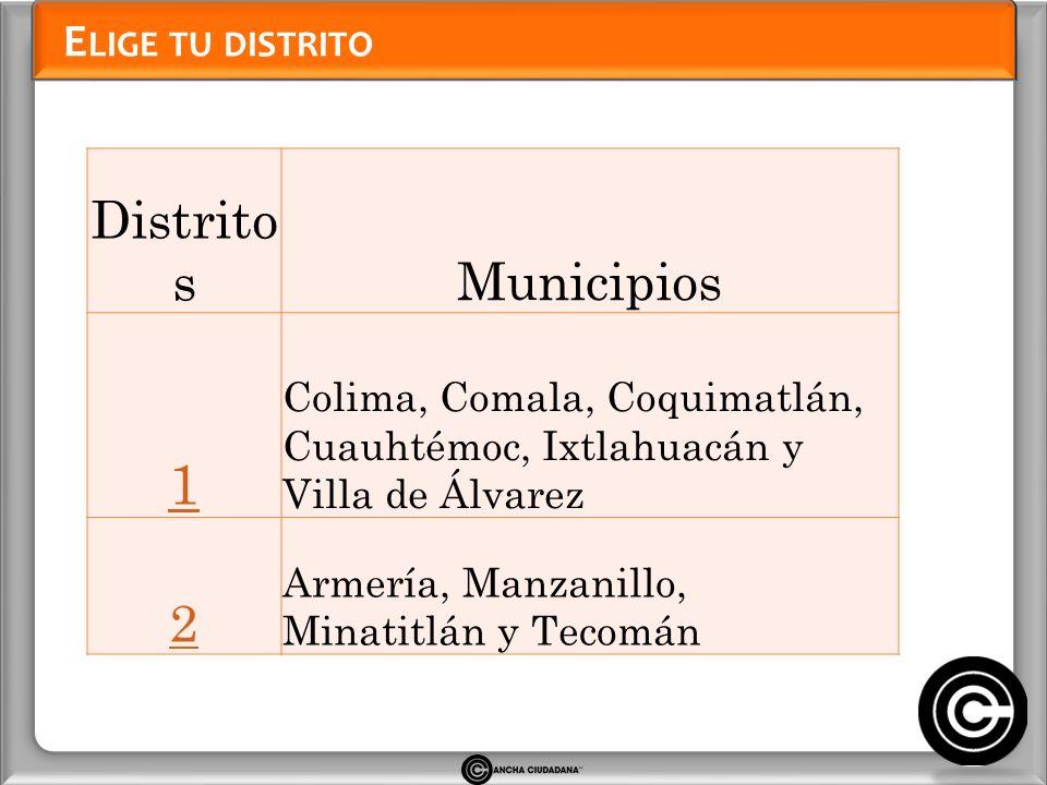 E LIGE TU DISTRITO Distrito sMunicipios 1 Colima, Comala, Coquimatlán, Cuauhtémoc, Ixtlahuacán y Villa de Álvarez 2 Armería, Manzanillo, Minatitlán y