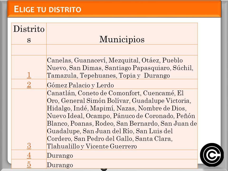 E LIGE TU DISTRITO Distrito sMunicipios 1 Canelas, Guanaceví, Mezquital, Otáez, Pueblo Nuevo, San Dimas, Santiago Papasquiaro, Súchil, Tamazula, Tepeh