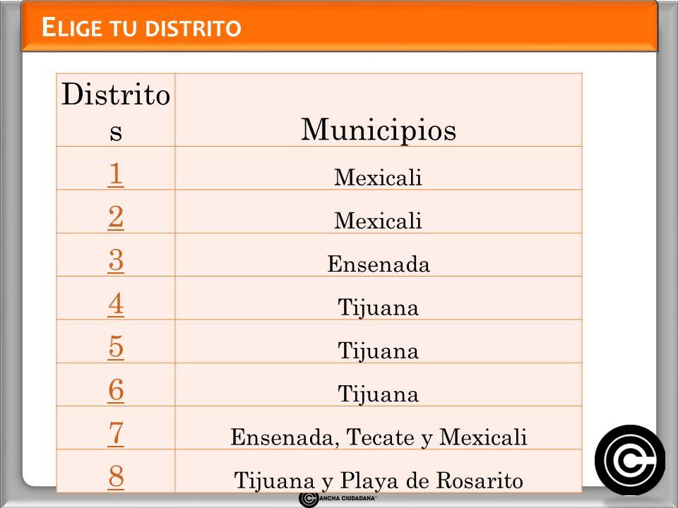 E LIGE TU DISTRITO Distrito sMunicipios 1 Mexicali 2 3 Ensenada 4 Tijuana 5 6 7 Ensenada, Tecate y Mexicali 8 Tijuana y Playa de Rosarito