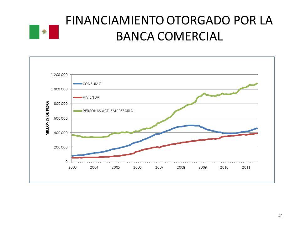 FINANCIAMIENTO OTORGADO POR LA BANCA COMERCIAL 41