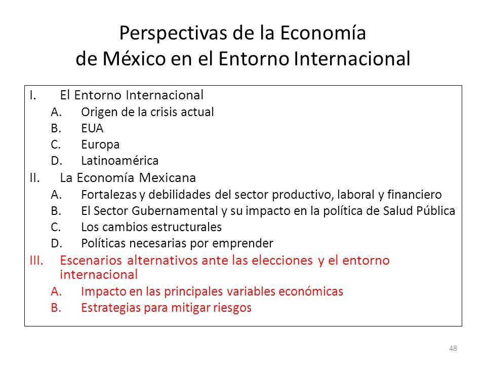 Perspectivas de la Economía de México en el Entorno Internacional I.El Entorno Internacional A.Origen de la crisis actual B.EUA C.Europa D.Latinoaméri