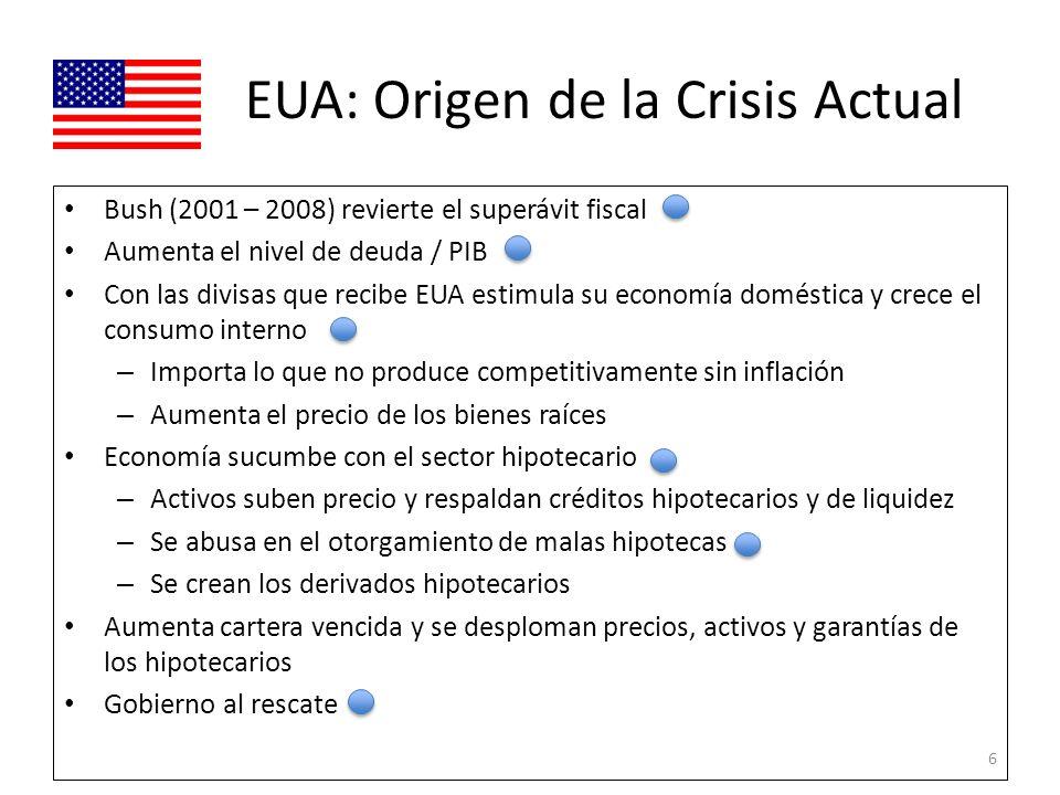 EUA: Origen de la Crisis Actual Bush (2001 – 2008) revierte el superávit fiscal Aumenta el nivel de deuda / PIB Con las divisas que recibe EUA estimul