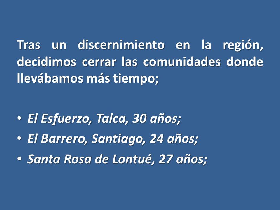Tras un discernimiento en la región, decidimos cerrar las comunidades donde llevábamos más tiempo; El Esfuerzo, Talca, 30 años; El Esfuerzo, Talca, 30