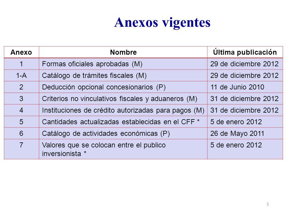 Solicitudes de Devolución Anexos F-3241 según Anexo 1 RMF 2013 AnexoNombreForma Anexo 10-C Determinación del saldo a favor del ISR consolidado.MM Anexo 10-D Determinación del saldo a favor del ISR y/o IMPAC.
