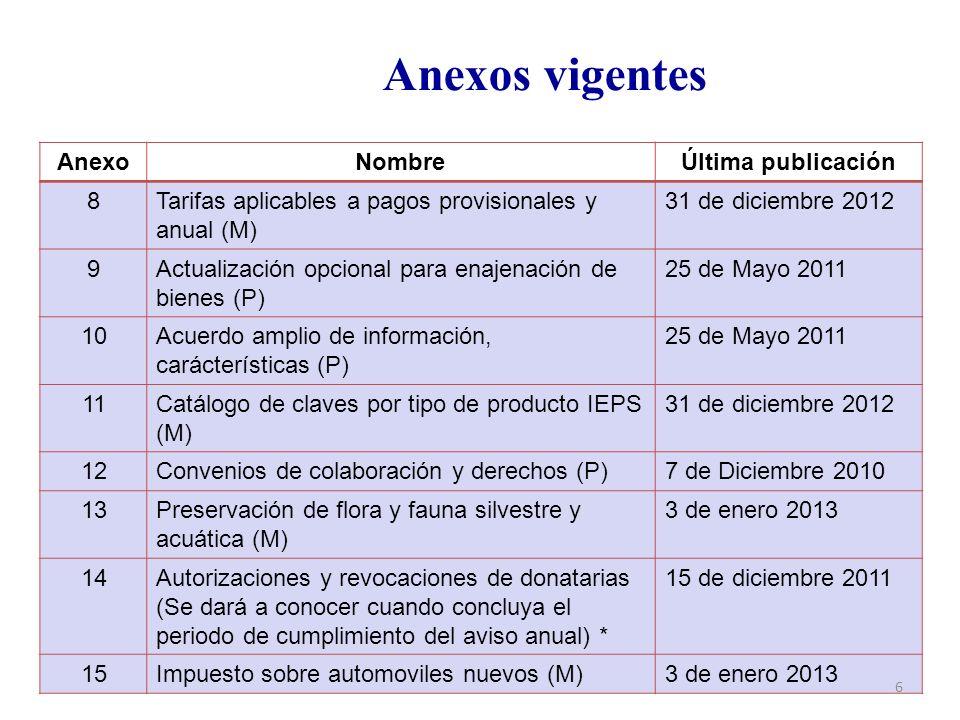 AnexoNombreÚltima publicación 16Formatos guía para presentación del dictamen *3 de Junio 2011 16-AInstructivos SIPRED *6 de Junio 2011 17Proveedores de servicio del SAT (M)4 de enero 2013 18Controles volumétricos (M)4 de enero 2013 19Cantidades actualizadas LFD (M)28 de diciembre 2012 20Especificaciones técnicas CFD y CFDI (P)30 de diciembre 2011 21De la información alternativa al dictamen (M)9 de enero 2013 21-APendiente de publicar * Anexos vigentes (P) Anexos de la RMF 2012, prorrogados hasta que se publiquen los correspondientes a 2013 (M) Anexos modificados y publicados en el DOF (*) Anexos que se van a modificar pero no han sido publicados en el DOF 7