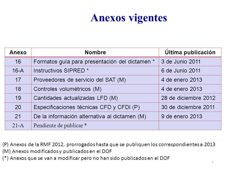Solicitudes de Devolución Otros anexos, formatos 32 y 41 AnexoNombreForma 3 (Formas 32 y 41) Impuesto al activo pagado en ejercicios anteriores.(Controladoras y controladas).