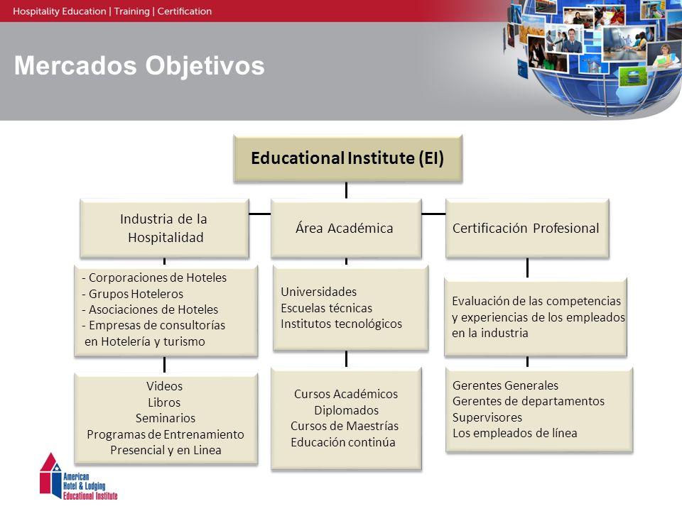 Mercados Objetivos Evaluación de las competencias y experiencias de los empleados en la industria Evaluación de las competencias y experiencias de los