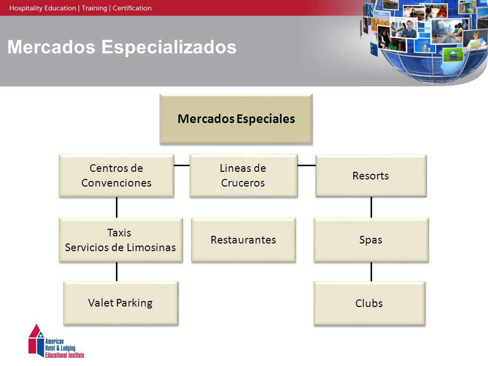 Mercados Especializados Spas Clubs Taxis Servicios de Limosinas Taxis Servicios de Limosinas Valet Parking Restaurantes Mercados Especiales Resorts Ce