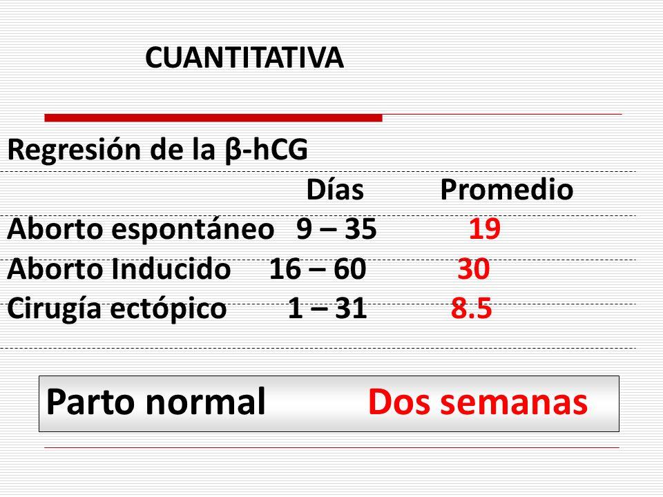 Regresión de la β-hCG Días Promedio Aborto espontáneo 9 – 35 19 Aborto Inducido 16 – 60 30 Cirugía ectópico 1 – 31 8.5 CUANTITATIVA Parto normal Dos s