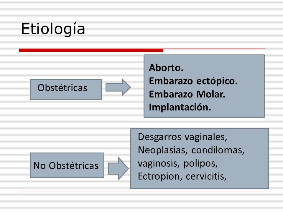 Etiología Obstétricas Aborto. Embarazo ectópico. Embarazo Molar. Implantación. No Obstétricas Desgarros vaginales, Neoplasias, condilomas, vaginosis,