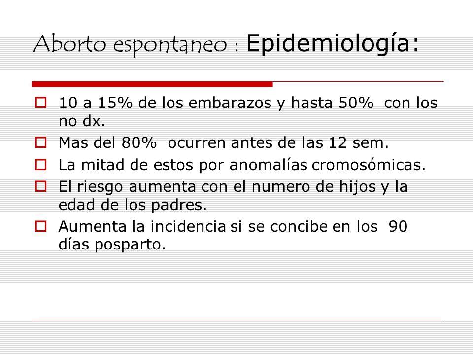 Aborto espontaneo : Epidemiología: 10 a 15% de los embarazos y hasta 50% con los no dx. Mas del 80% ocurren antes de las 12 sem. La mitad de estos por