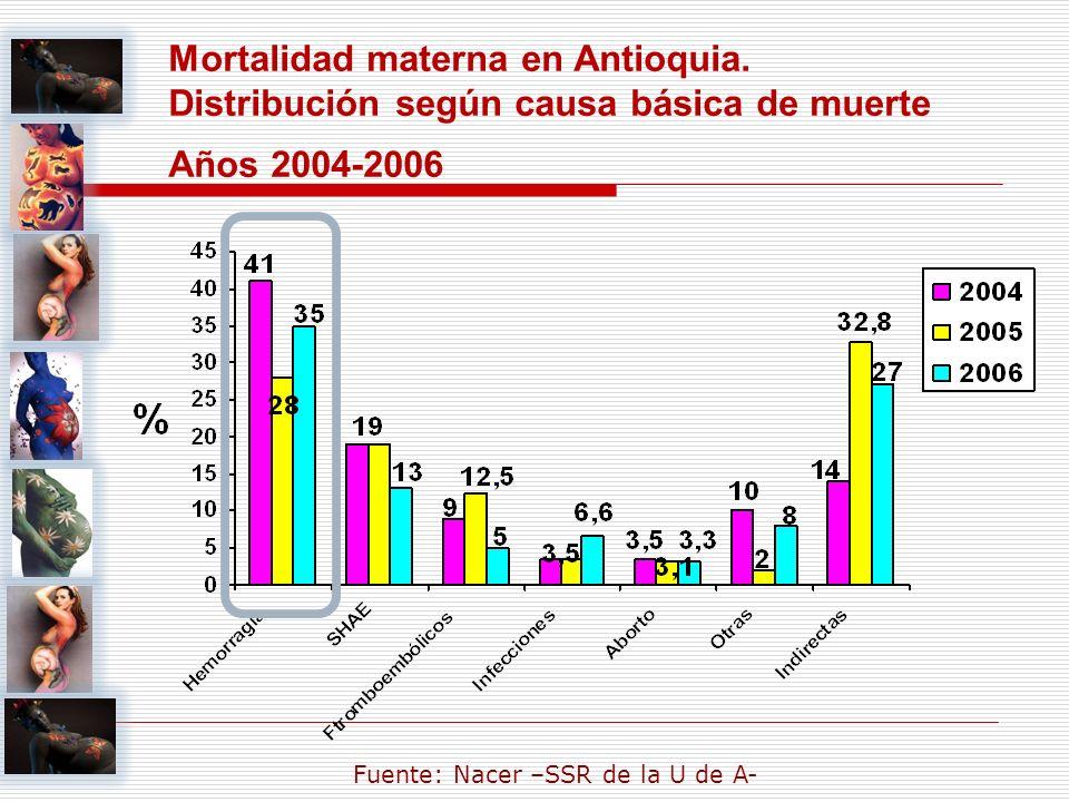 Mortalidad materna en Antioquia. Distribución según causa básica de muerte Años 2004-2006 Fuente: Nacer –SSR de la U de A-