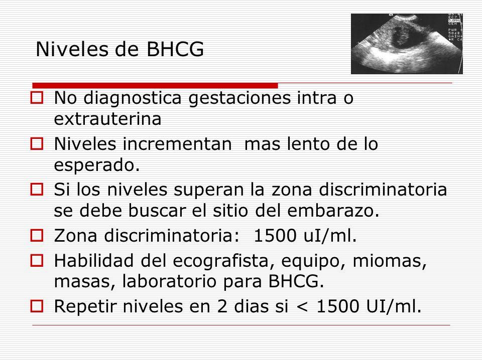 Niveles de BHCG No diagnostica gestaciones intra o extrauterina Niveles incrementan mas lento de lo esperado. Si los niveles superan la zona discrimin