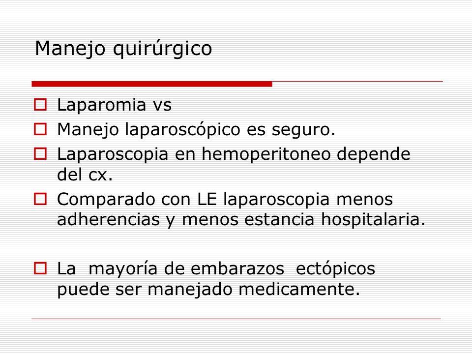 Manejo quirúrgico Laparomia vs Manejo laparoscópico es seguro. Laparoscopia en hemoperitoneo depende del cx. Comparado con LE laparoscopia menos adher
