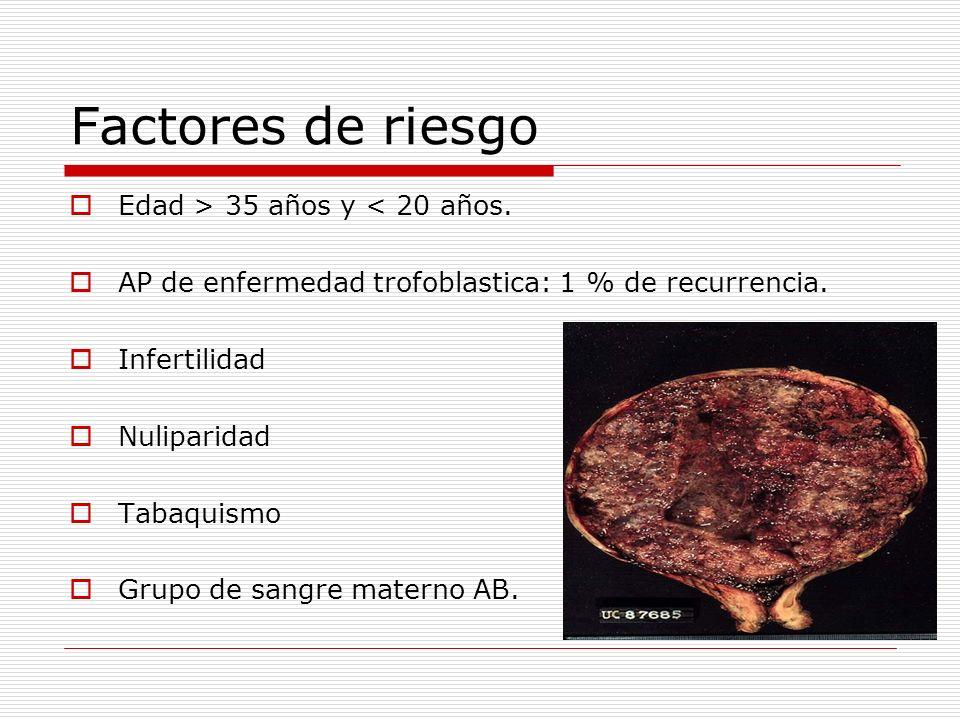 Factores de riesgo Edad > 35 años y < 20 años. AP de enfermedad trofoblastica: 1 % de recurrencia. Infertilidad Nuliparidad Tabaquismo Grupo de sangre