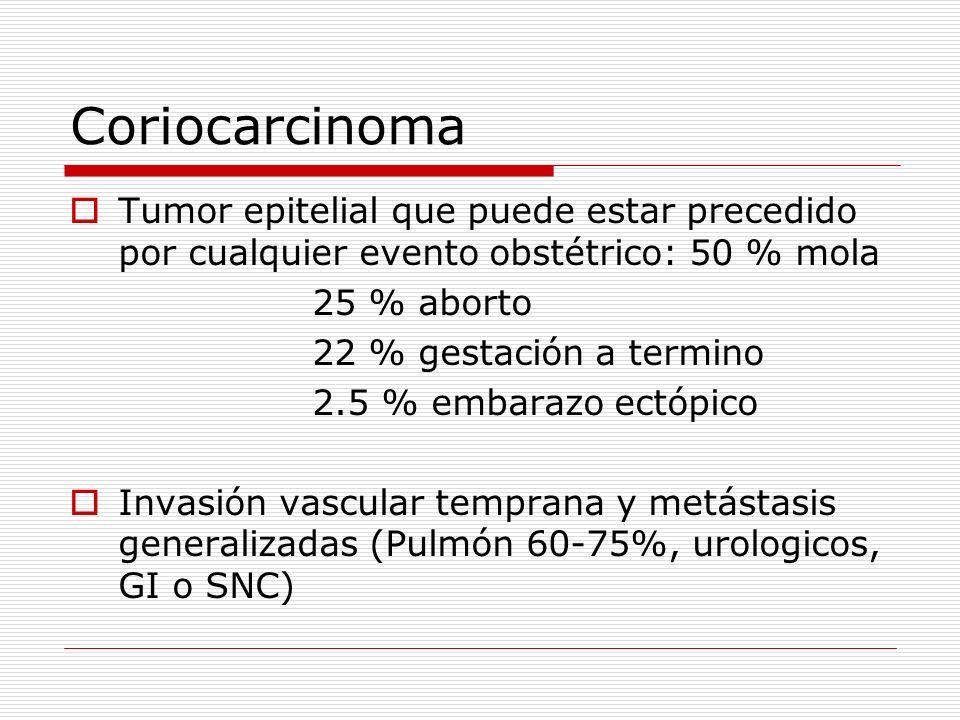 Coriocarcinoma Tumor epitelial que puede estar precedido por cualquier evento obstétrico: 50 % mola 25 % aborto 22 % gestación a termino 2.5 % embaraz