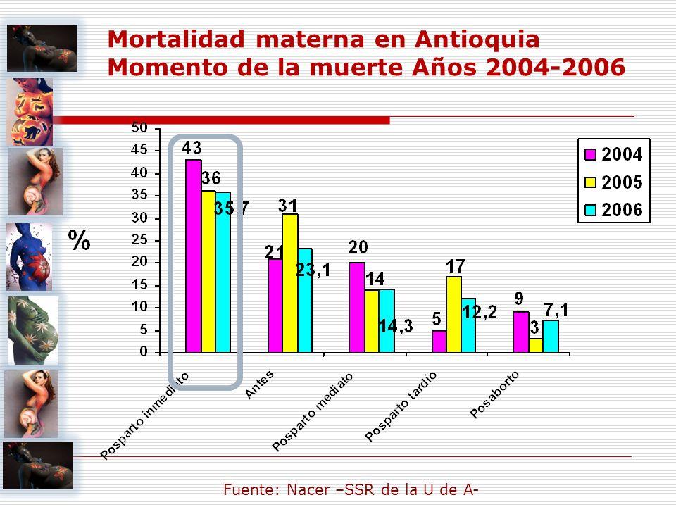 Mortalidad materna en Antioquia Momento de la muerte Años 2004-2006 Fuente: Nacer –SSR de la U de A-