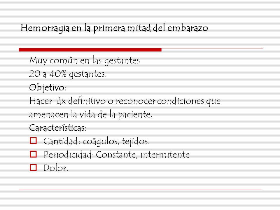 Hemorragia en la primera mitad del embarazo Antecedentes patológicos y obstétricos.
