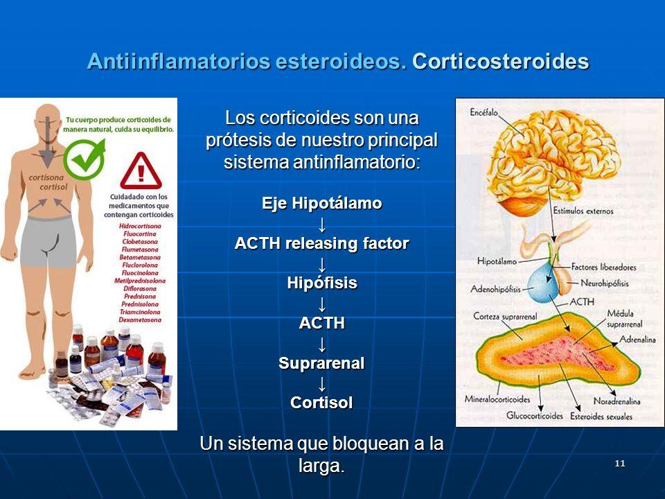 11 Antiinflamatorios esteroideos. Corticosteroides Los corticoides son una prótesis de nuestro principal sistema antinflamatorio: Eje Hipotálamo ACTH