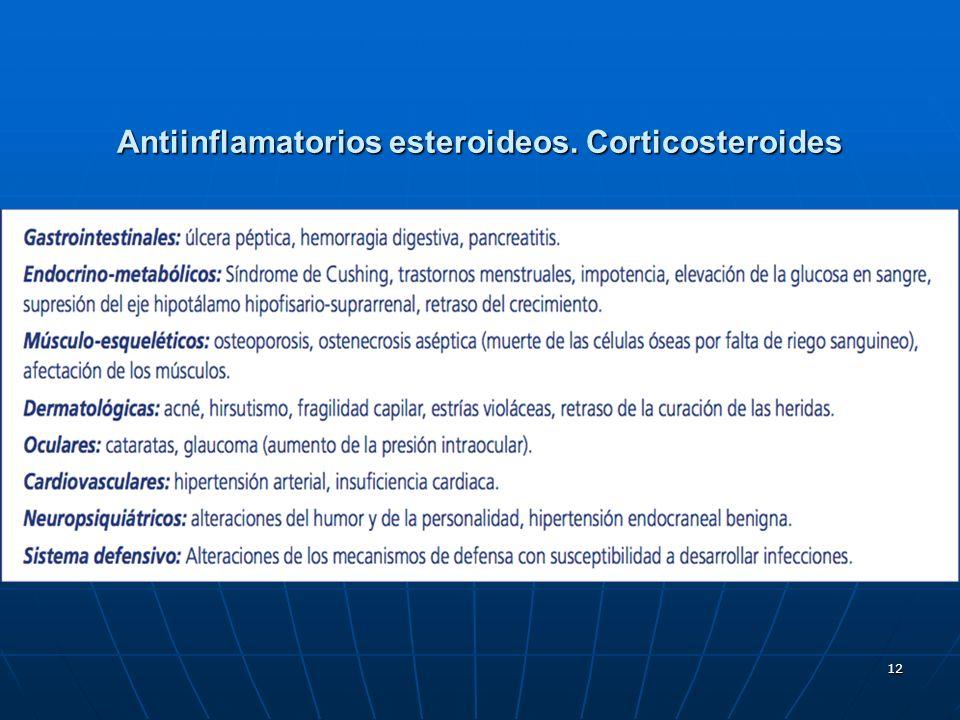 12 Antiinflamatorios esteroideos. Corticosteroides