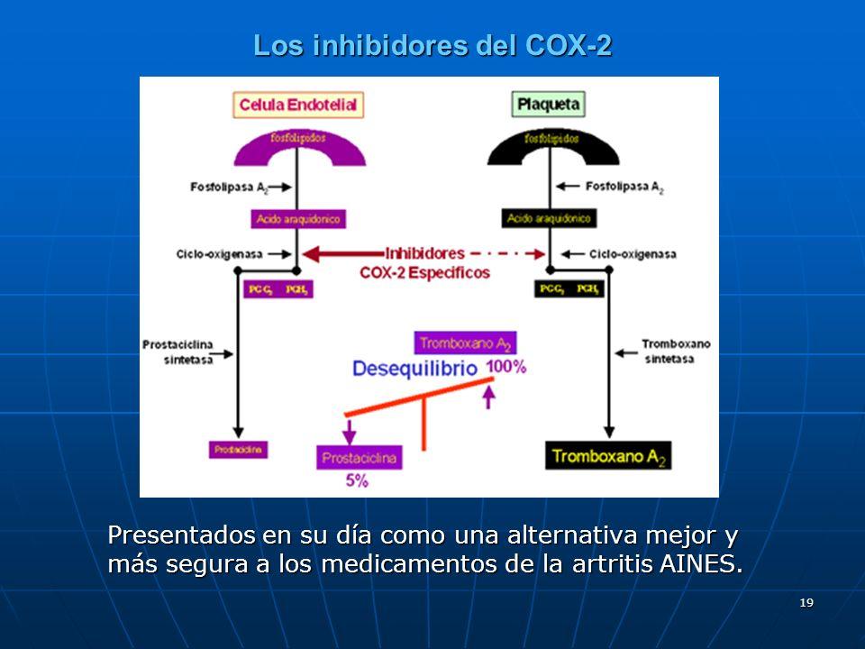 19 Los inhibidores del COX-2 Presentados en su día como una alternativa mejor y más segura a los medicamentos de la artritis AINES.