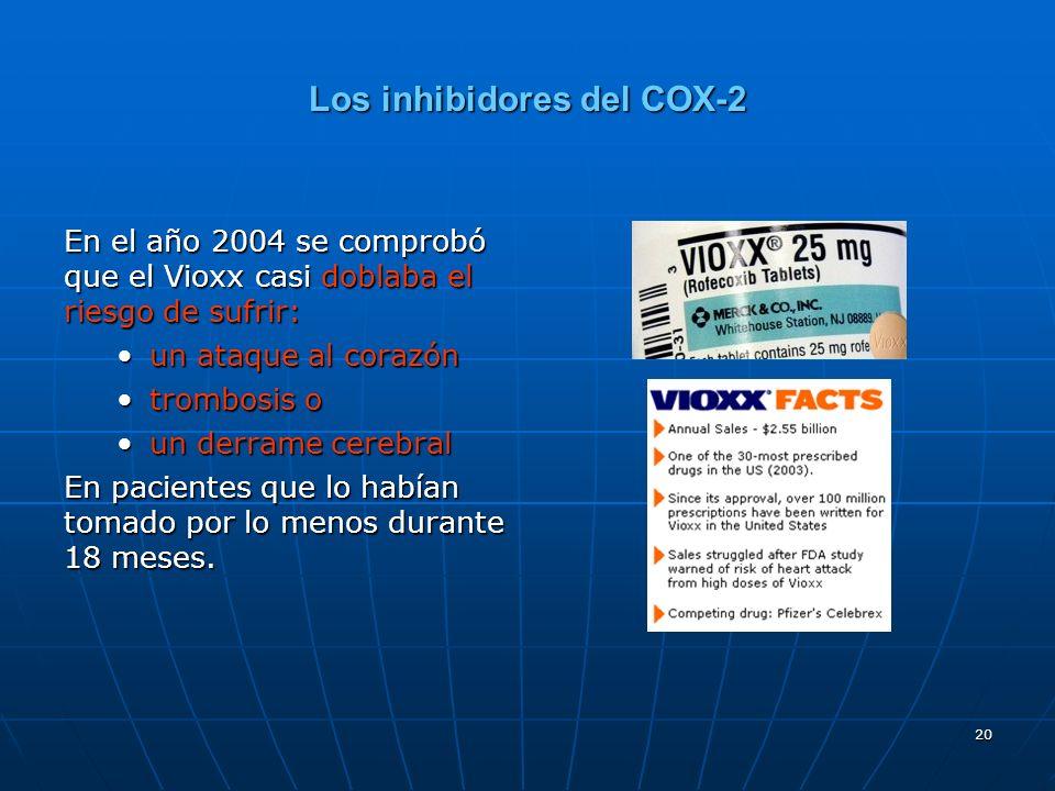 20 Los inhibidores del COX-2 En el año 2004 se comprobó que el Vioxx casi doblaba el riesgo de sufrir: un ataque al corazónun ataque al corazón trombosis otrombosis o un derrame cerebralun derrame cerebral En pacientes que lo habían tomado por lo menos durante 18 meses.