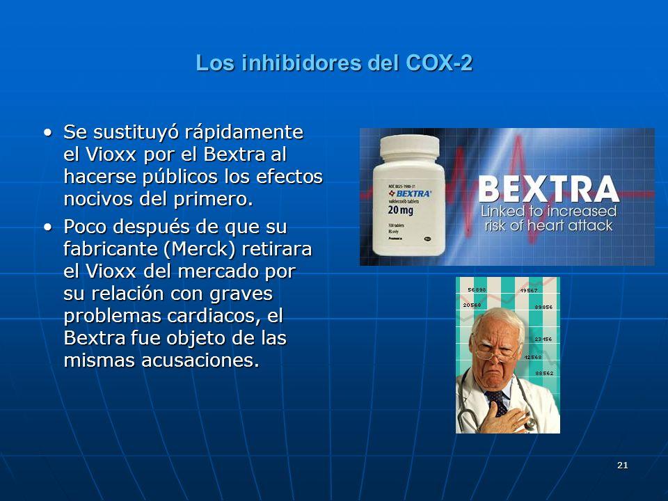21 Los inhibidores del COX-2 Se sustituyó rápidamente el Vioxx por el Bextra al hacerse públicos los efectos nocivos del primero.Se sustituyó rápidamente el Vioxx por el Bextra al hacerse públicos los efectos nocivos del primero.