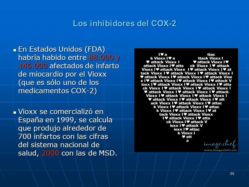 25 Los inhibidores del COX-2 En Estados Unidos (FDA) habría habido entre 88.000 y 146.000 afectados de infarto de miocardio por el Vioxx (que es sólo uno de los medicamentos COX-2) En Estados Unidos (FDA) habría habido entre 88.000 y 146.000 afectados de infarto de miocardio por el Vioxx (que es sólo uno de los medicamentos COX-2) Vioxx se comercializó en España en 1999, se calcula que produjo alrededor de 700 infartos con las cifras del sistema nacional de salud, 2000 con las de MSD.