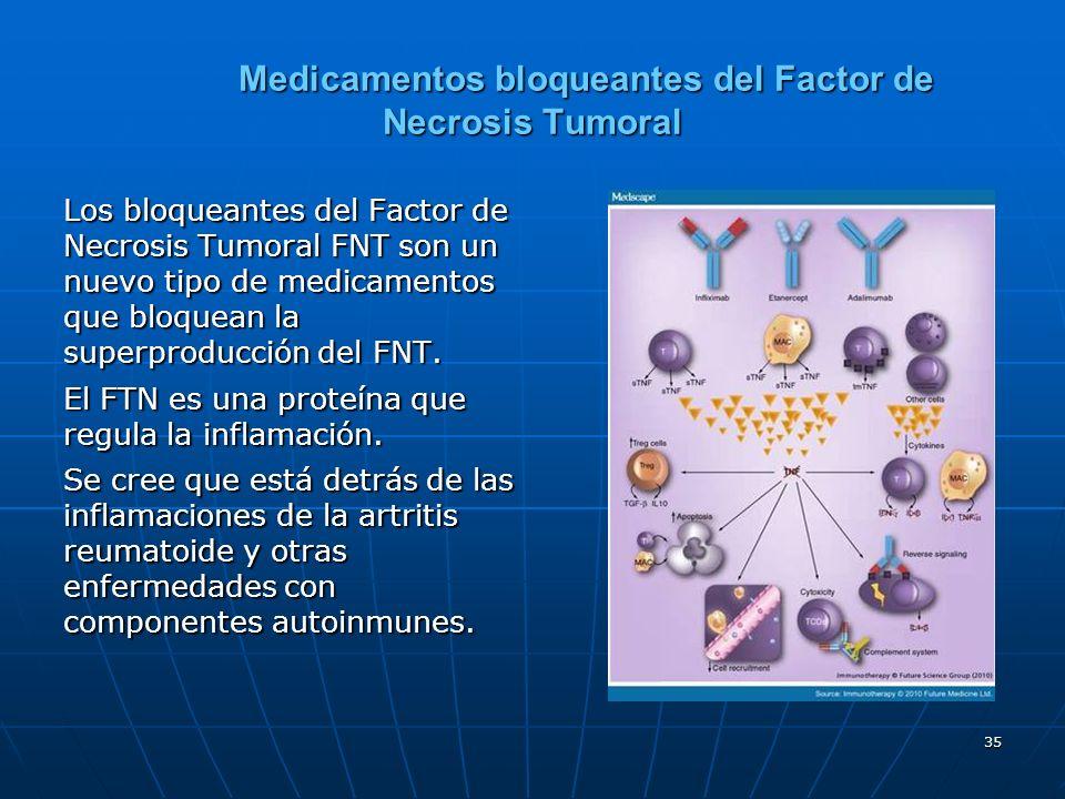 35 Medicamentos bloqueantes del Factor de Necrosis Tumoral Los bloqueantes del Factor de Necrosis Tumoral FNT son un nuevo tipo de medicamentos que bloquean la superproducción del FNT.