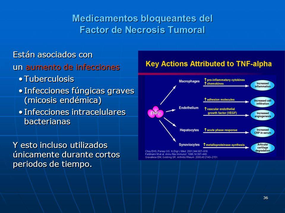 36 Medicamentos bloqueantes del Factor de Necrosis Tumoral Están asociados con un aumento de infecciones TuberculosisTuberculosis Infecciones fúngicas