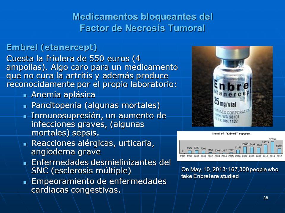 38 Medicamentos bloqueantes del Factor de Necrosis Tumoral Embrel (etanercept) Cuesta la friolera de 550 euros (4 ampollas).