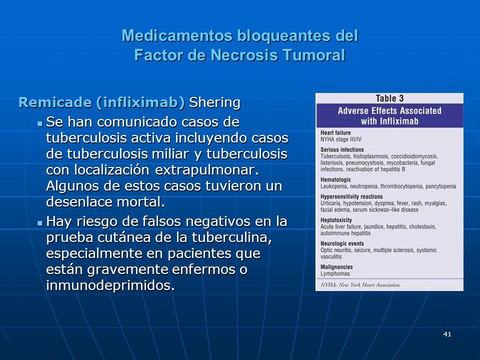 41 Medicamentos bloqueantes del Factor de Necrosis Tumoral Remicade (infliximab) Shering Se han comunicado casos de tuberculosis activa incluyendo casos de tuberculosis miliar y tuberculosis con localización extrapulmonar.