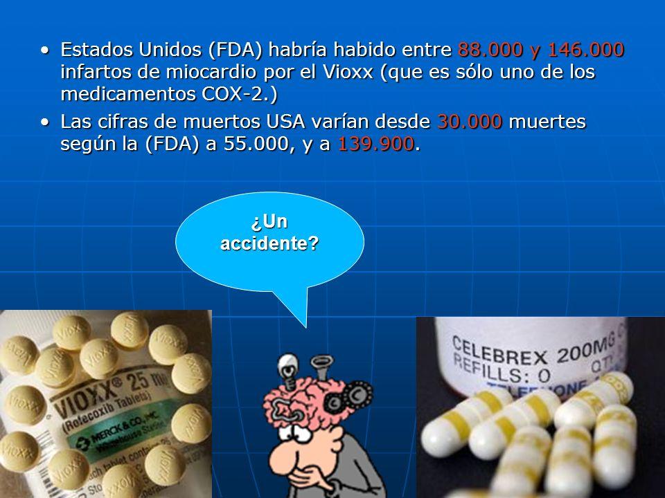 47 Estados Unidos (FDA) habría habido entre 88.000 y 146.000 infartos de miocardio por el Vioxx (que es sólo uno de los medicamentos COX-2.)Estados Unidos (FDA) habría habido entre 88.000 y 146.000 infartos de miocardio por el Vioxx (que es sólo uno de los medicamentos COX-2.) Las cifras de muertos USA varían desde 30.000 muertes según la (FDA) a 55.000, y a 139.900.Las cifras de muertos USA varían desde 30.000 muertes según la (FDA) a 55.000, y a 139.900.