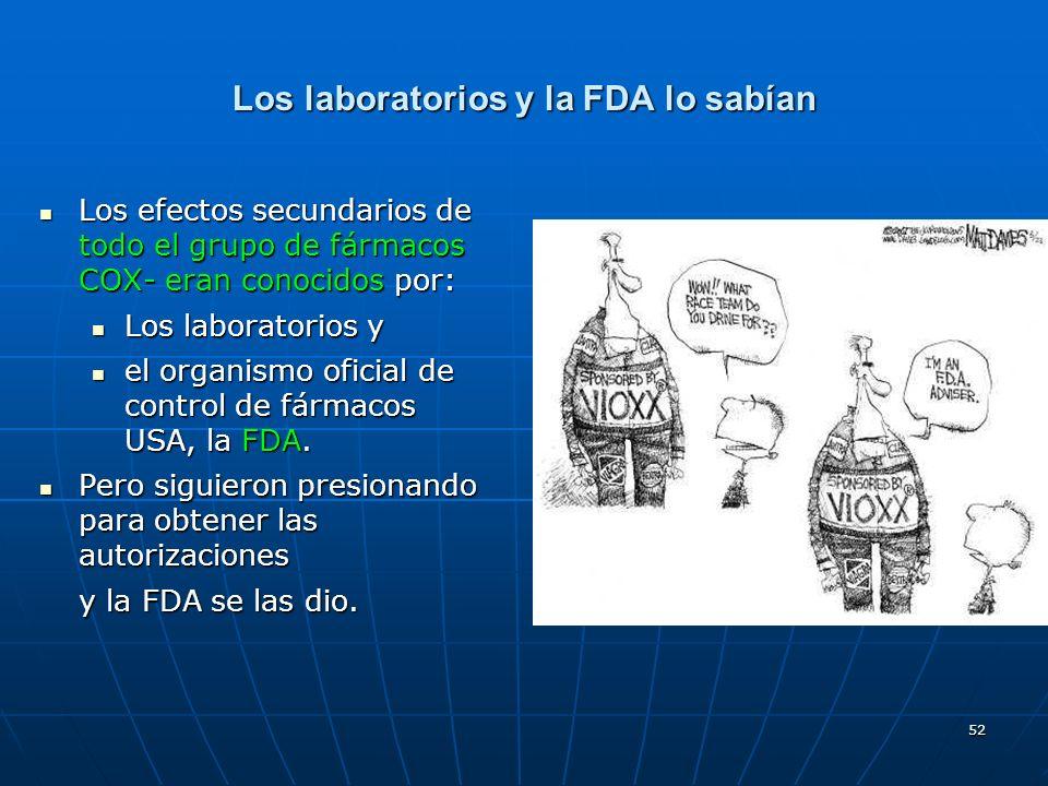 52 Los laboratorios y la FDA lo sabían Los efectos secundarios de todo el grupo de fármacos COX- eran conocidos por: Los efectos secundarios de todo el grupo de fármacos COX- eran conocidos por: Los laboratorios y Los laboratorios y el organismo oficial de control de fármacos USA, la FDA.