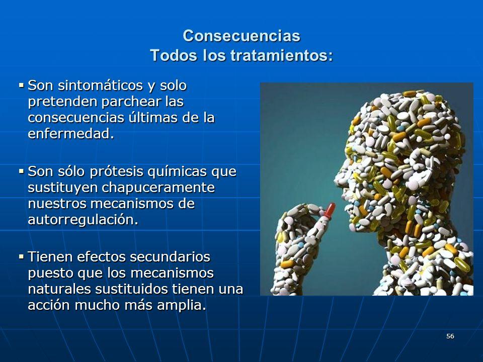 56 Consecuencias Todos los tratamientos: Son sintomáticos y solo pretenden parchear las consecuencias últimas de la enfermedad. Son sintomáticos y sol