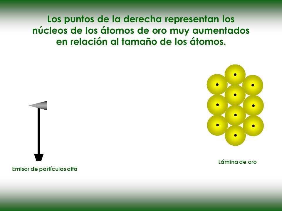 El hecho de que a veces alguna partícula Alfa rebotase, demostarba que el núcleo del átomo de oro debía ser considerablemente mayor que la partícula Alfa con la que se bombardeaba.