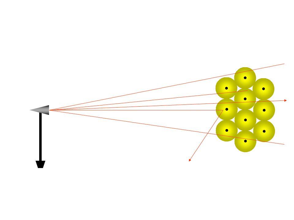Lámina de oro Los puntos de la derecha representan los núcleos de los átomos de oro muy aumentados en relación al tamaño de los átomos.
