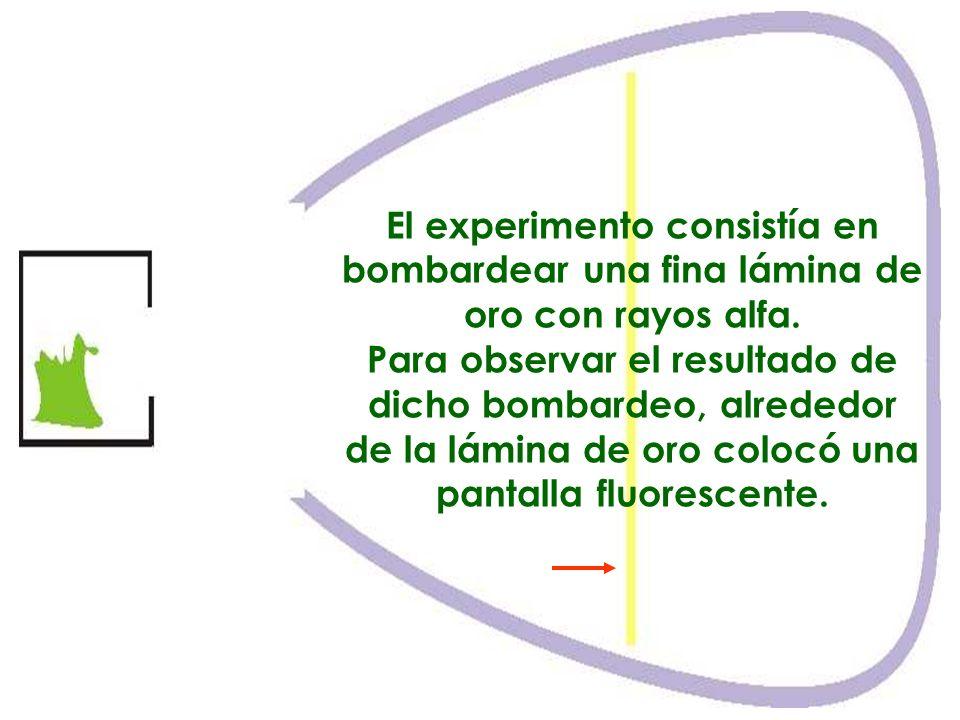 Para analizar cual era la estructura del átomo, Rutherford diseñó un experimento.