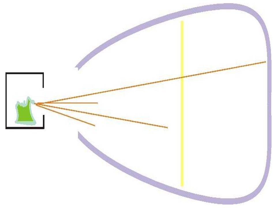* La mayoría de los rayos alfa atravesaban la lámina sin sufrir desviación; * algunos se desviaban; * y muy pocos rebotaban.