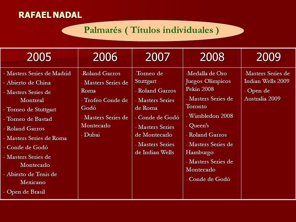 RAFAEL NADAL 20052006200720082009 - Masters Series de Madrid - Abierto de China - Masters Series de Montreal - Torneo de Stuttgart - Torneo de Bastad