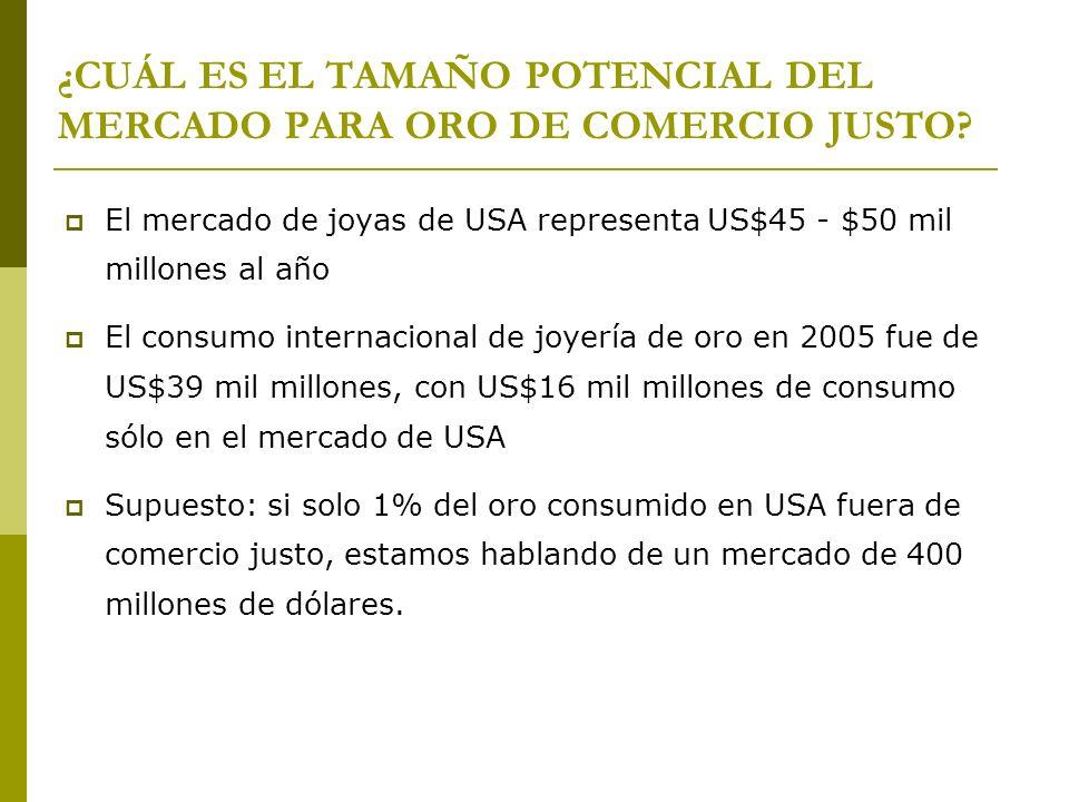 ¿CUÁL ES EL TAMAÑO POTENCIAL DEL MERCADO PARA ORO DE COMERCIO JUSTO? El mercado de joyas de USA representa US$45 - $50 mil millones al año El consumo
