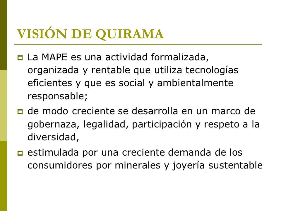 VISIÓN DE QUIRAMA La MAPE es una actividad formalizada, organizada y rentable que utiliza tecnologías eficientes y que es social y ambientalmente resp