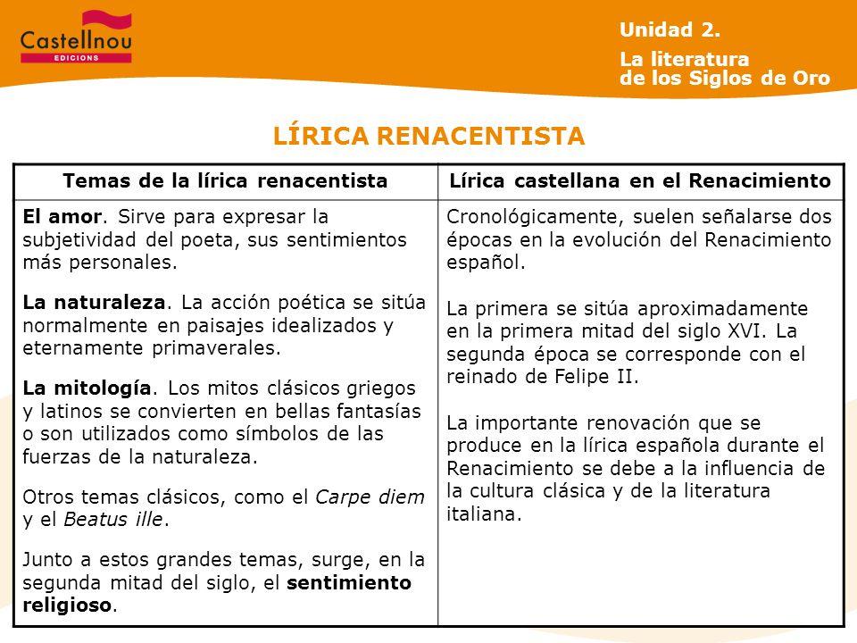 LÍRICA RENACENTISTA Temas de la lírica renacentistaLírica castellana en el Renacimiento El amor. Sirve para expresar la subjetividad del poeta, sus se