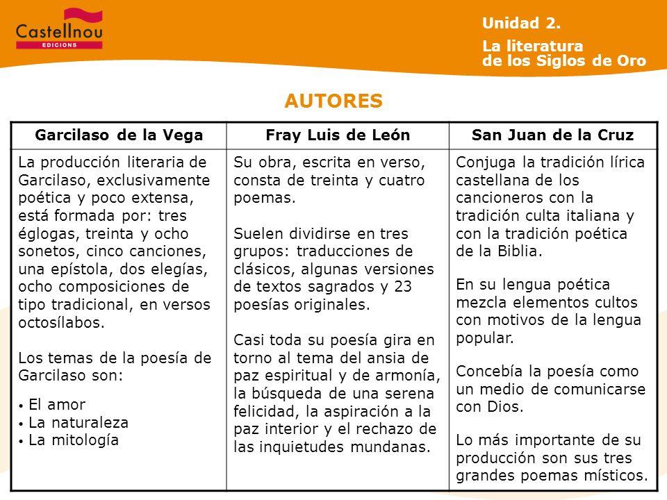 AUTORES Garcilaso de la VegaFray Luis de LeónSan Juan de la Cruz La producción literaria de Garcilaso, exclusivamente poética y poco extensa, está for
