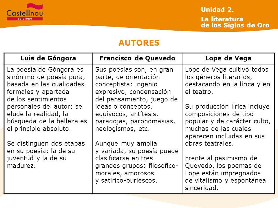 AUTORES Luis de GóngoraFrancisco de QuevedoLope de Vega La poesía de Góngora es sinónimo de poesía pura, basada en las cualidades formales y apartada de los sentimientos personales del autor: se elude la realidad, la búsqueda de la belleza es el principio absoluto.