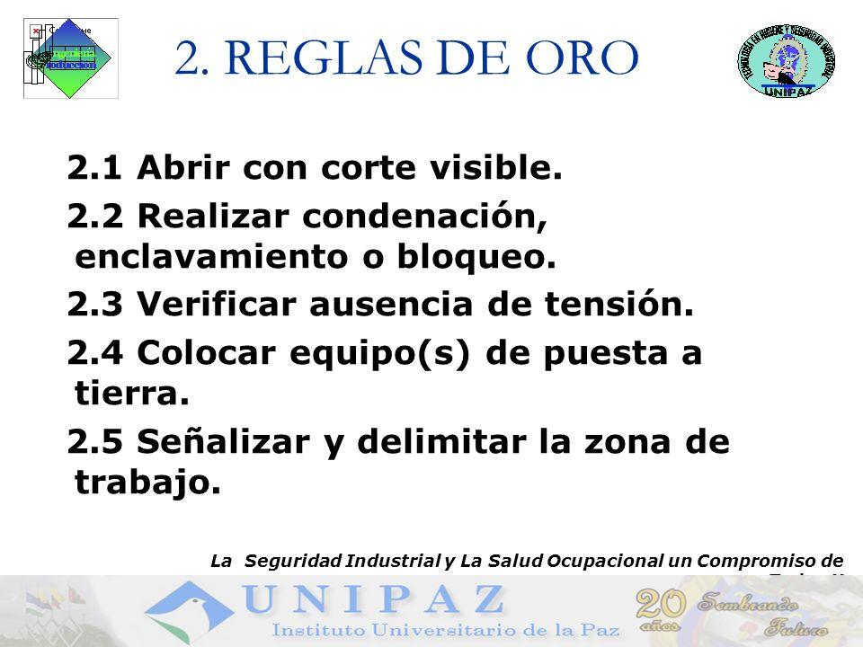 4 2.REGLAS DE ORO 2.1 Abrir con corte visible. 2.2 Realizar condenación, enclavamiento o bloqueo.